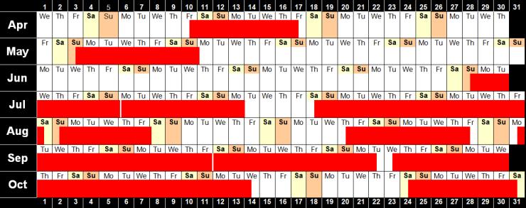 Availability Calendar 2020 image 18.5.20